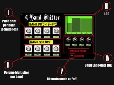 4 Band Shifter 2