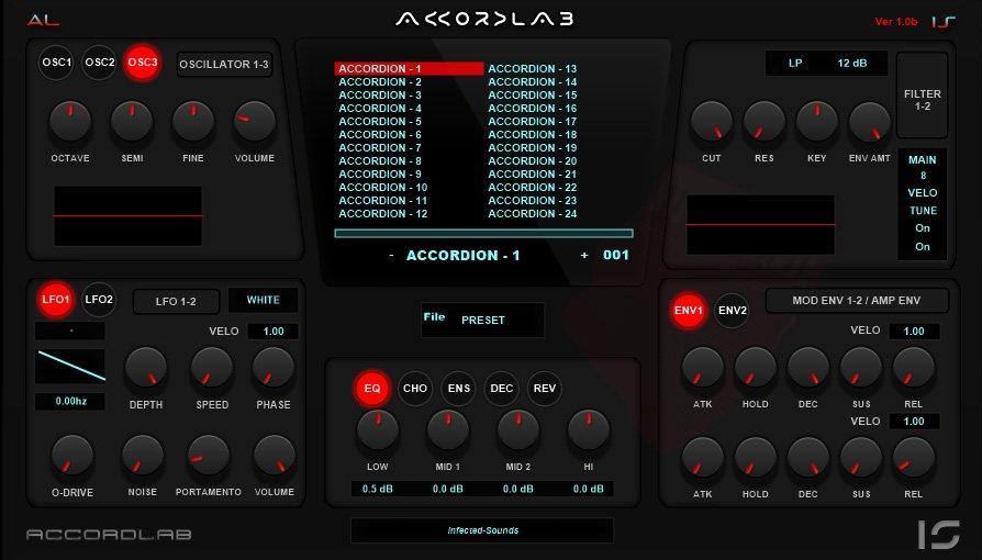 Accordlab 3