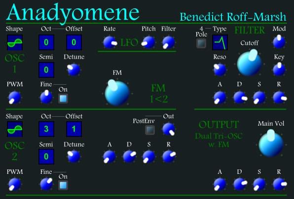 Anadyomene 3
