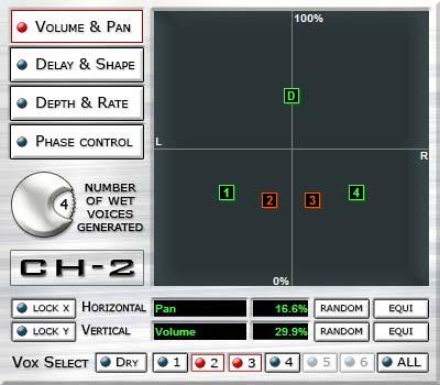 ChorusCH2 2