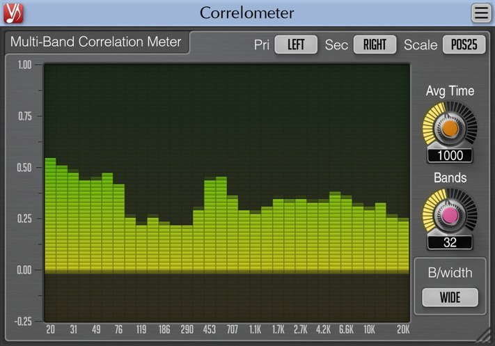 Correlometer 3
