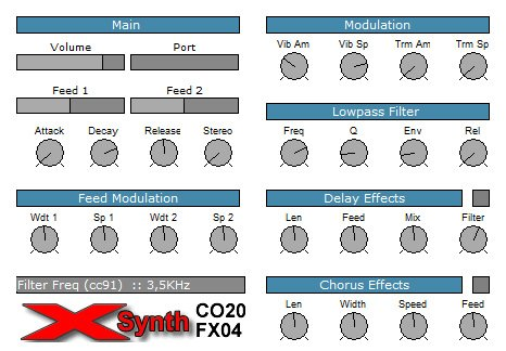 CrossSynth 2
