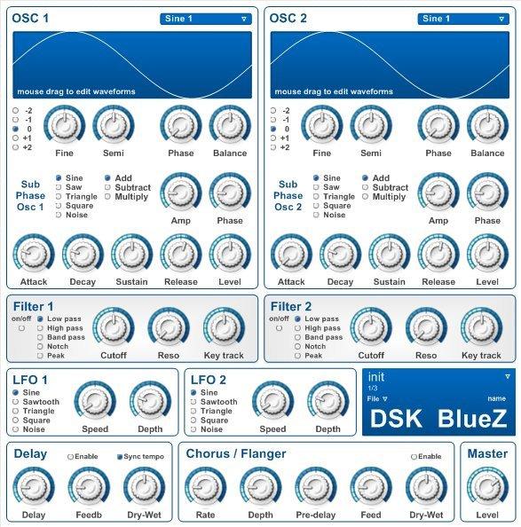 DSK BlueZ 3