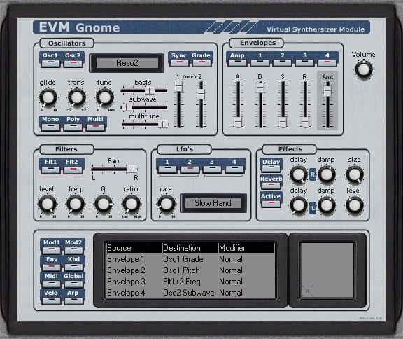 EVM Gnome 3
