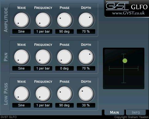 GLFO 3