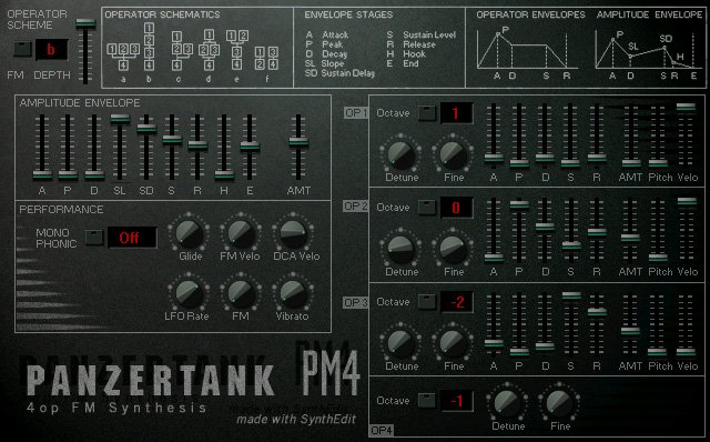 LoC PM4 3