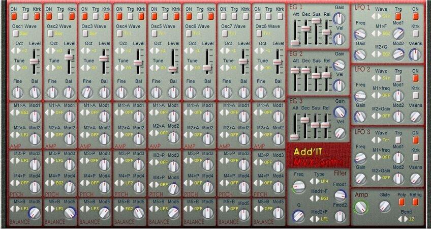 MVX Synths AddIt