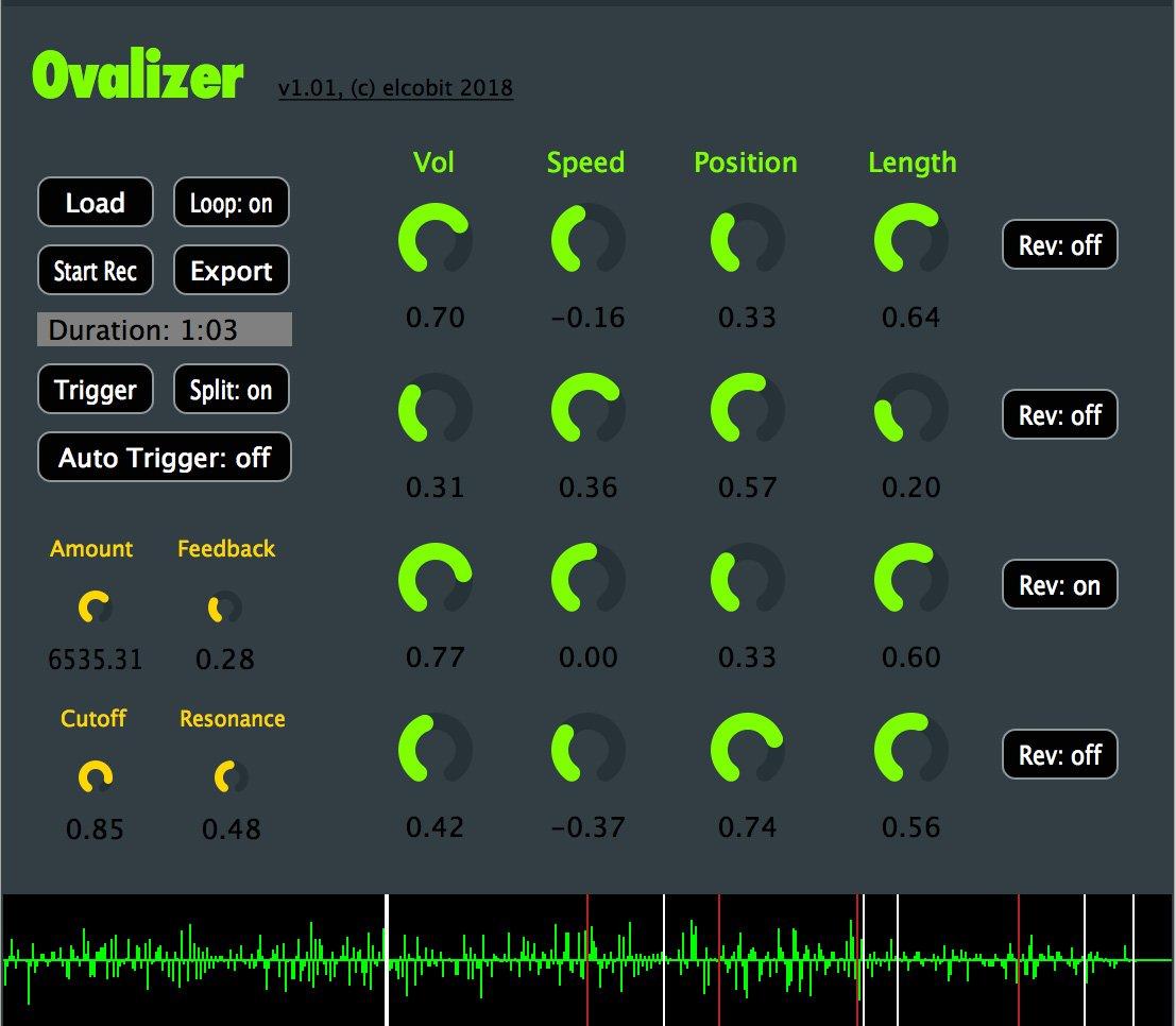 Ovalizer 3