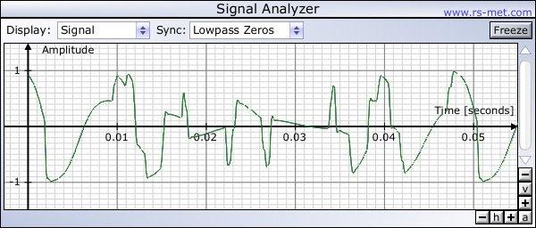 Signal Analyzer 3