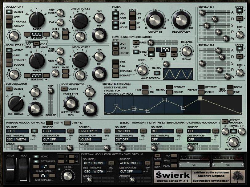Swierk 3