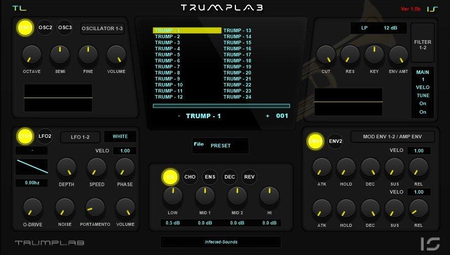 Trumplab 3
