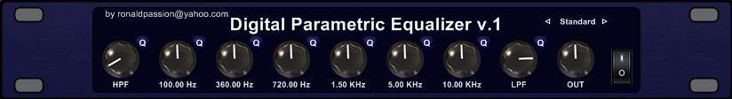 digital parametric equalizer