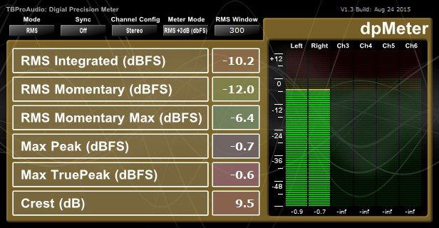 dpMeter 3