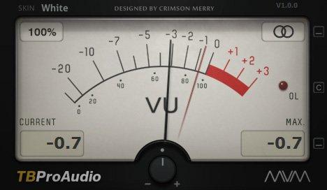 mvMeter 2
