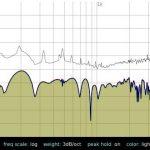 Signaldust - Dust Analyzer