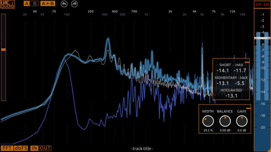 LVC-Audio - LVC-Meter