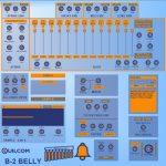 Quilcom - B-2 BELLY