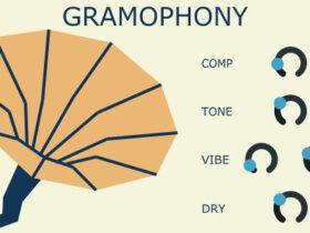Gramophony